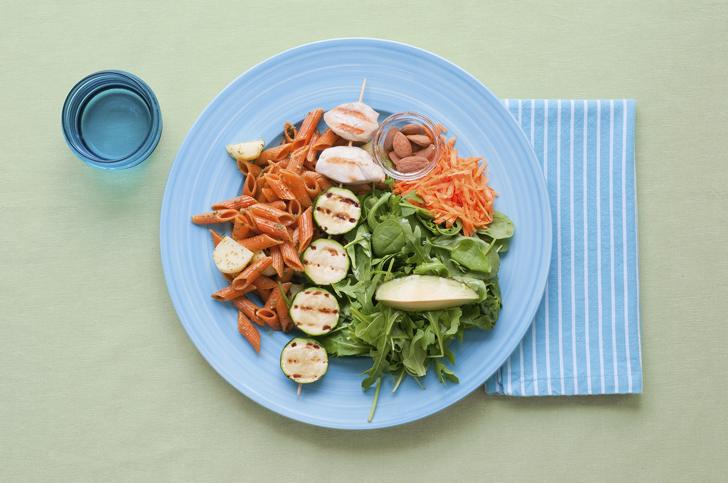mat för diabetiker