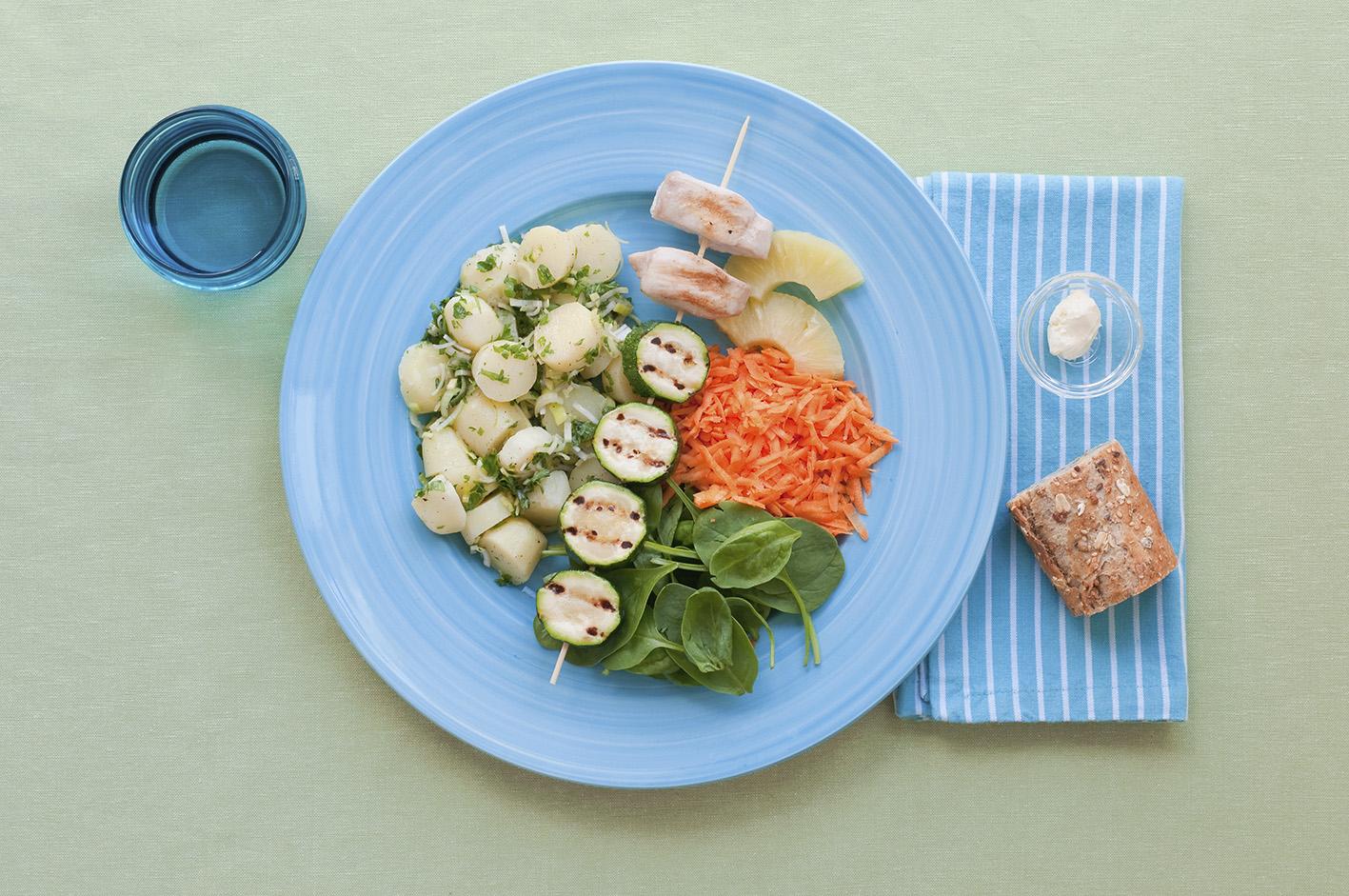 matsedel för diabetiker typ 2